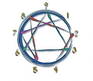 Painted Enneagram with poster edges & blue_edited-1